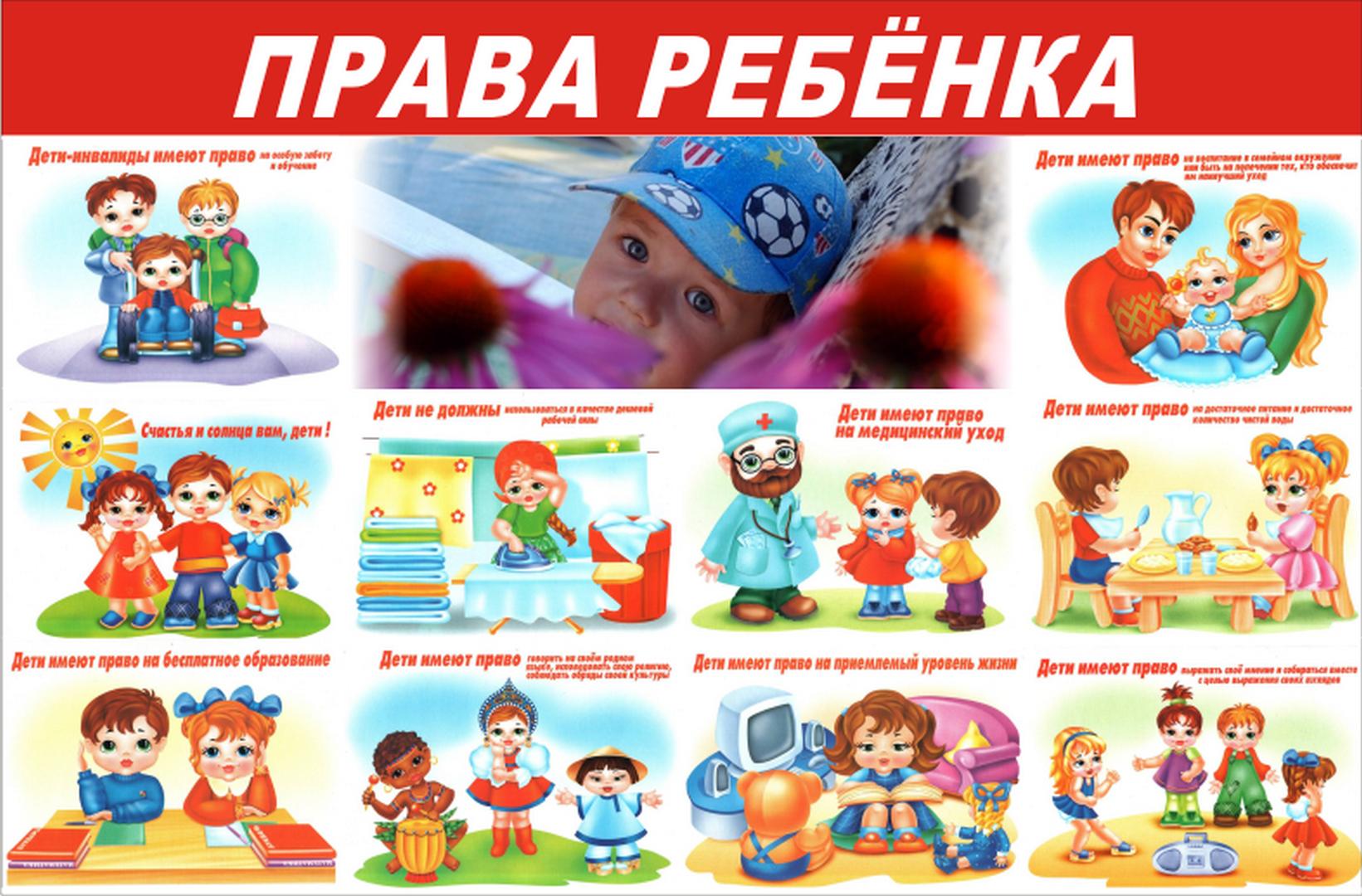 Все права ребенка в картинках